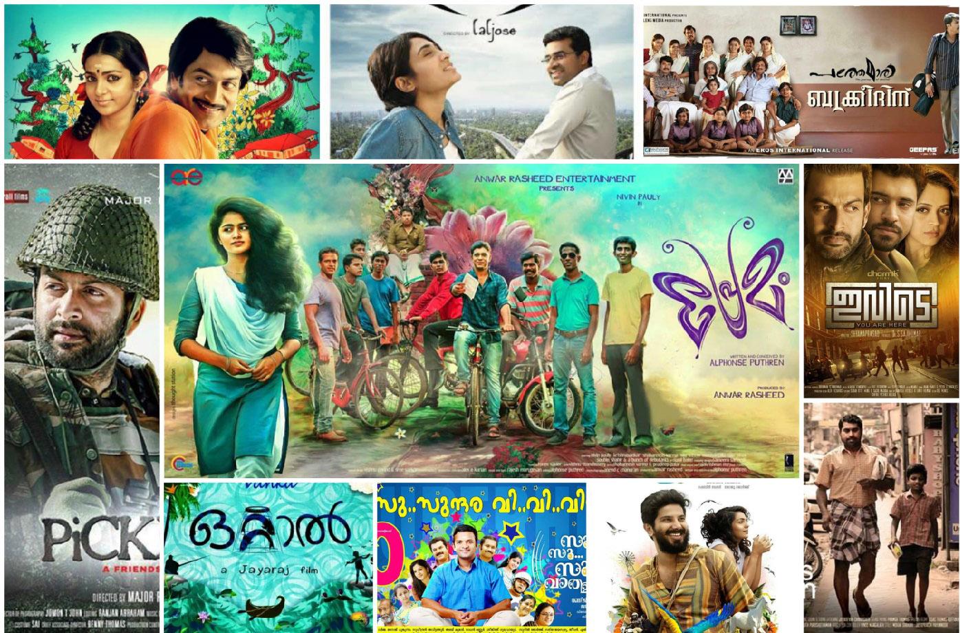 Best 100+ Sites to Download New HD Keralamax / Tamilrockers Malayalam Movies  without Paying In 2020 | Malayalam movies download sites list - LATEST  UPDATED TRICKS